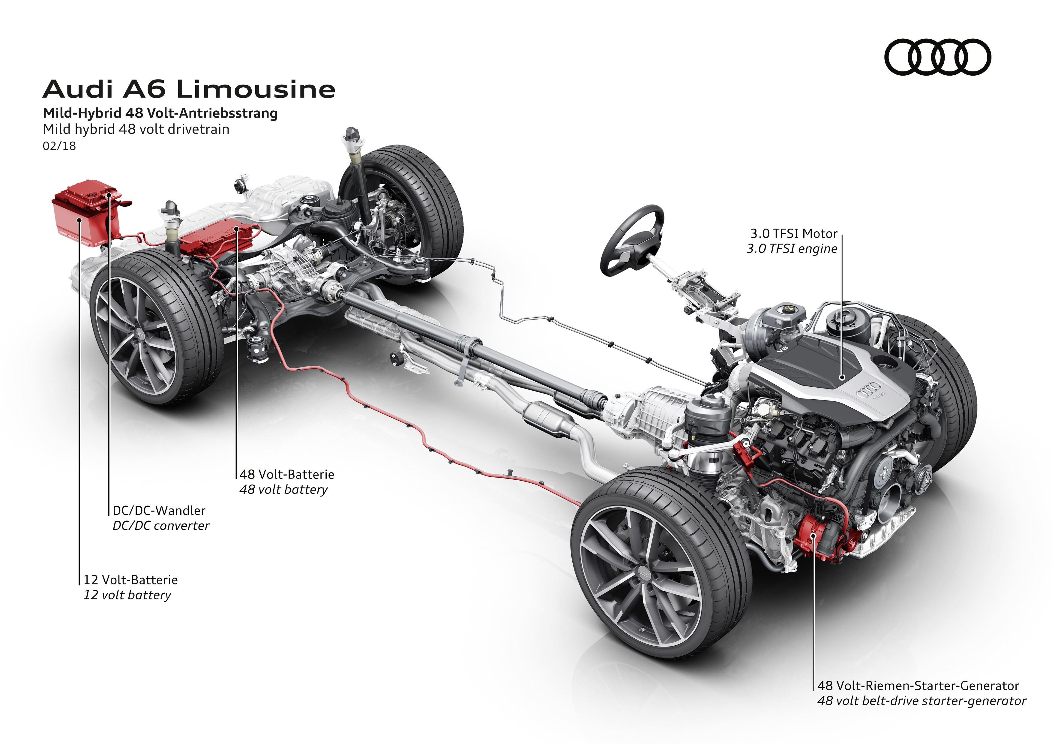 Audi A6 drivetrain